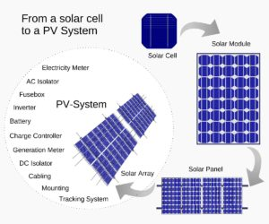 energy-solar1
