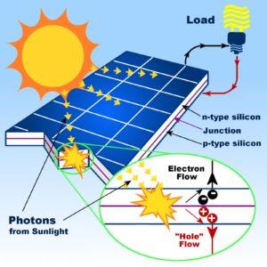 energy-solar2