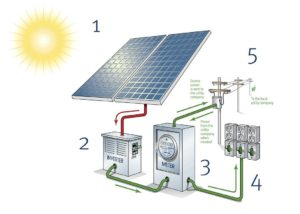 energy-solar3